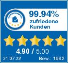 Shopauskunft Bewertung